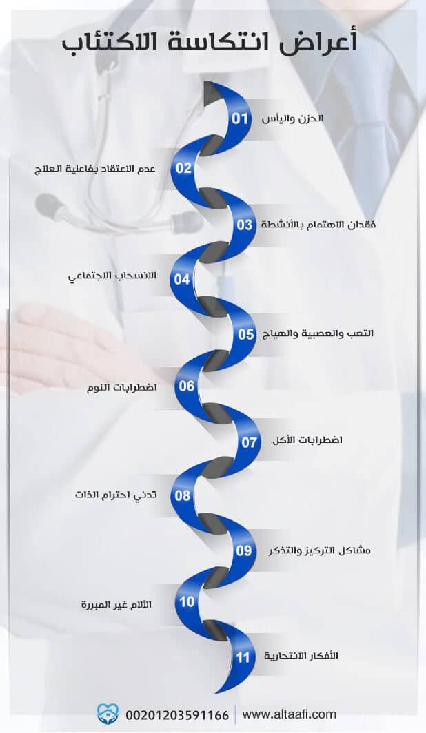 أعراض انتكاسة الاكتئاب