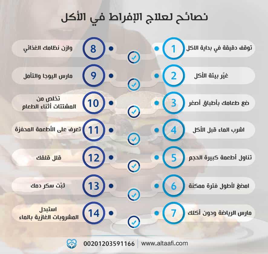 نصائح لعلاج الإفراط في الأكل