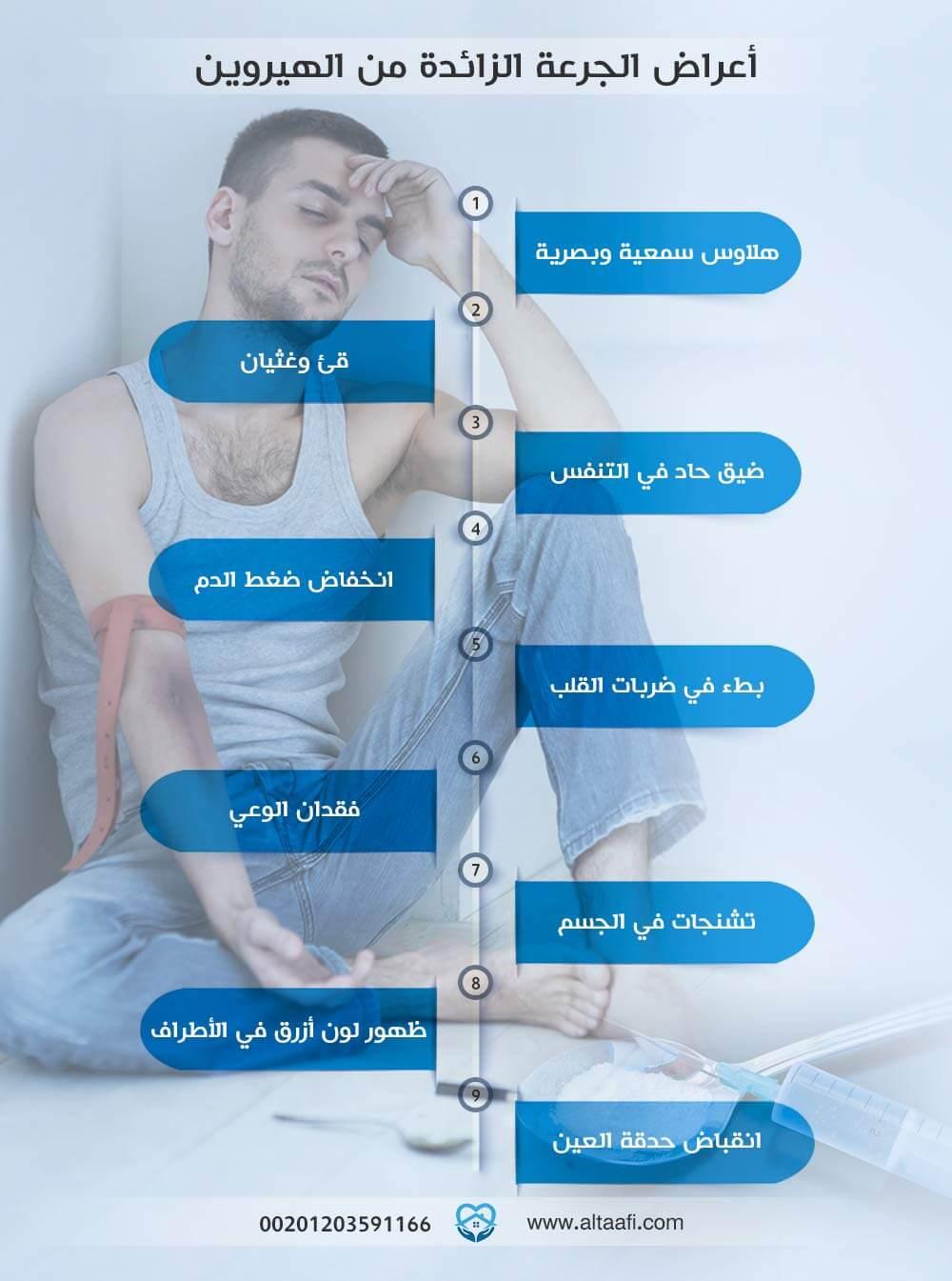 أعراض الجرعة الزائدة من الهيروين