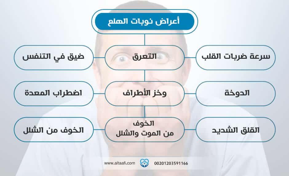 أعراض نوبات الهلع