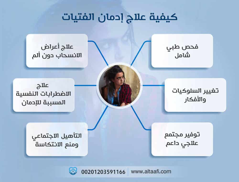 كيفية علاج إدمان الفتيات