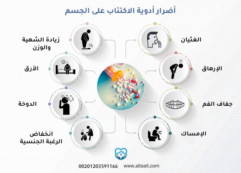 أضرار أدوية الاكتئاب على الجسم