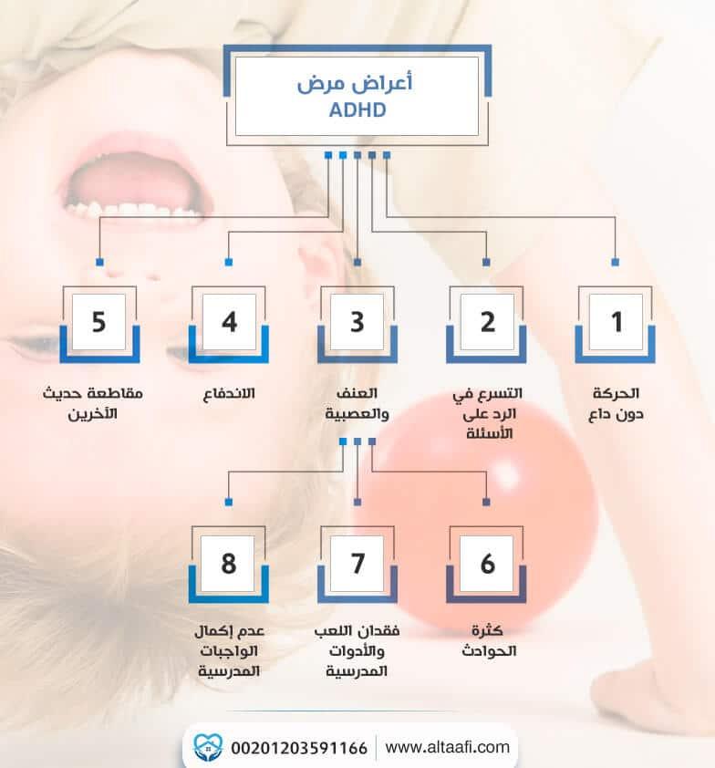 أعراض مرض adhd