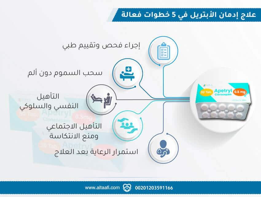 علاج إدمان الأبتريل في 5 خطوات فعالة