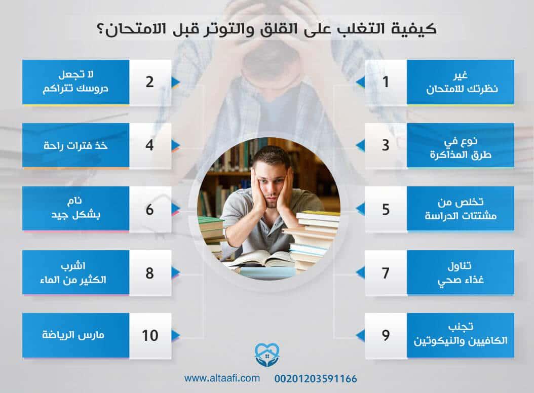 كيفية التغلب على الخوف والقلق قبل الامتحان؟