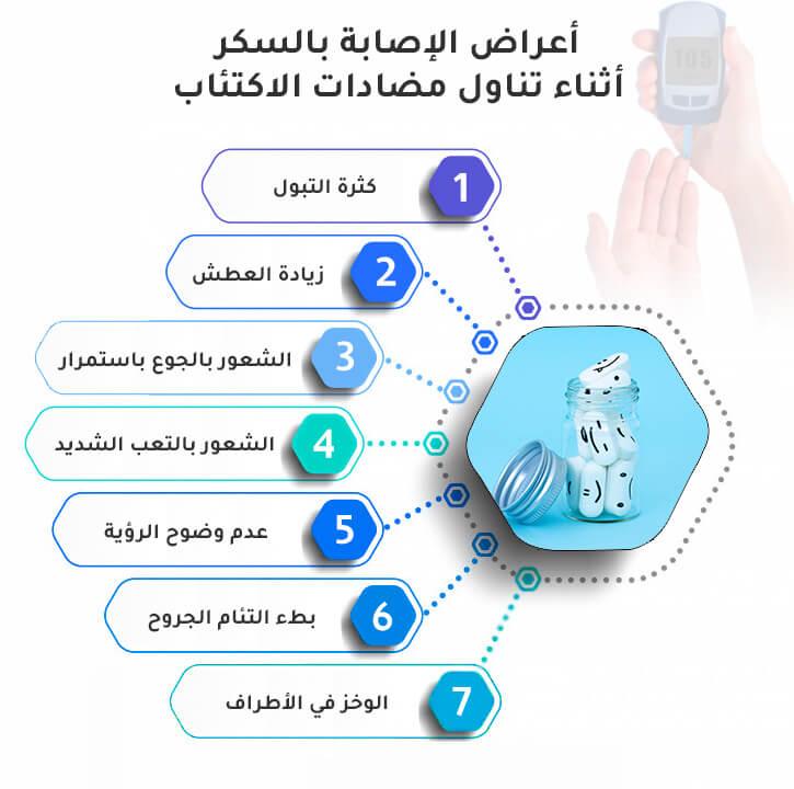 أعراض الإصابة بالسكر أثناء تناول مضادات الاكتئاب