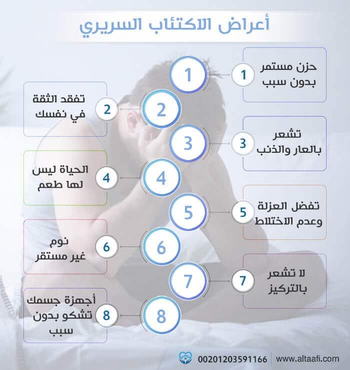 أعراض الاكتئاب السريري
