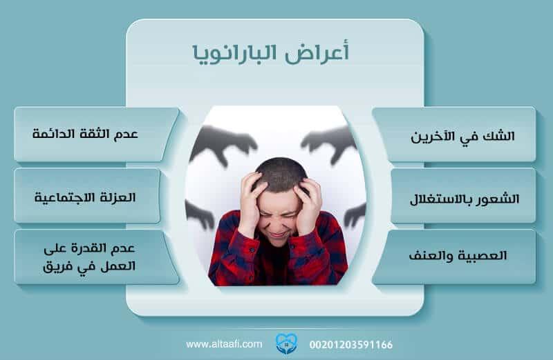 أعراض البارانويا