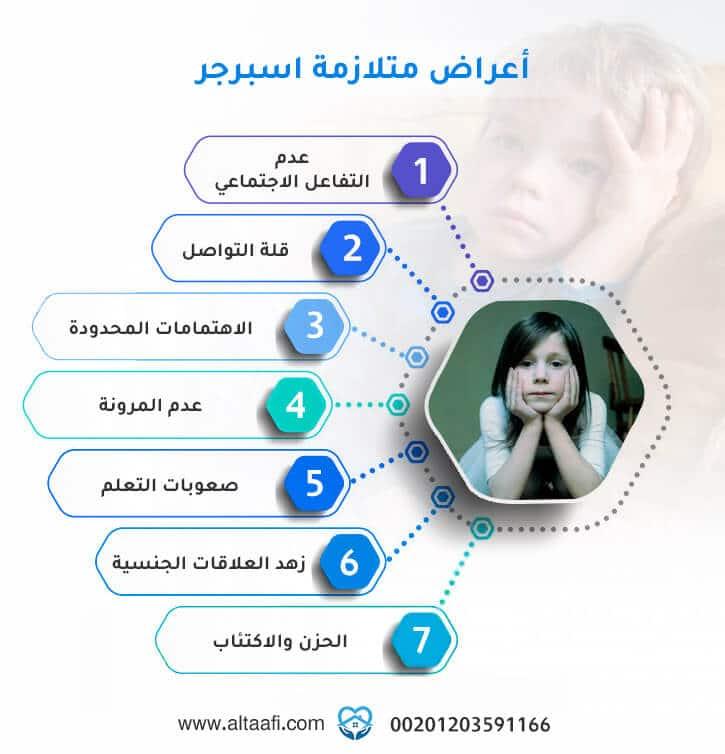 أعراض متلازمة أسبرجر