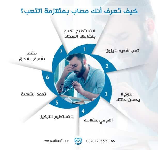 كيف تعرف أنك مصاب بمتلازمة التعب؟